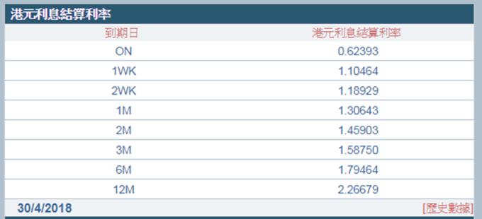 (圖:香港財資市場公會)