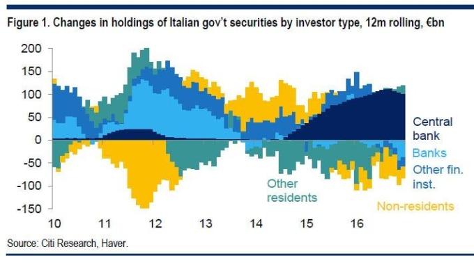 義大利聯合政府登場:財政狀況或將走向十字路口 路口 走向 大利