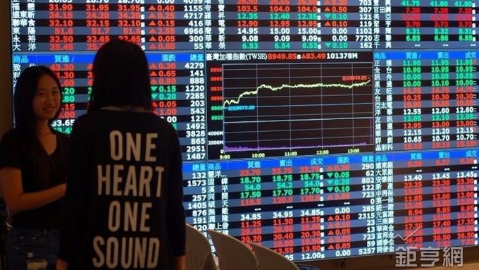 台股盤中—MSCI權重遭調降 拖累指數翻黑力守10900點之上。(鉅亨網資料照)
