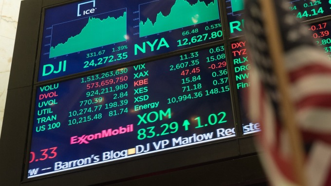 圖:AFP  美國股市越來越難賺錢了