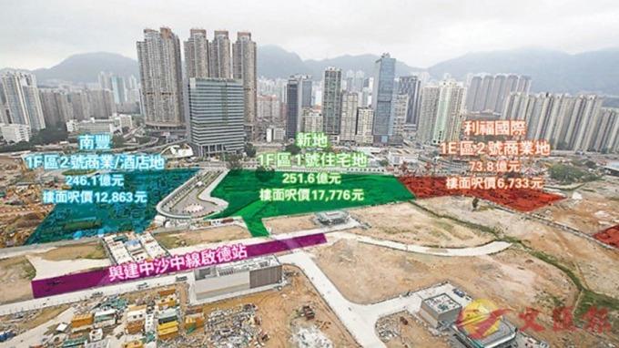 新地以港幣251.61億元投得啟德第1F區1號地盤,成為香港史上總價地王。 (圖:香港文匯報)