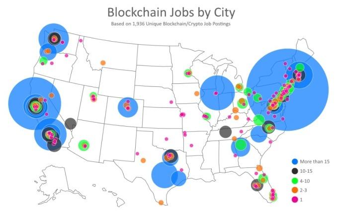 美國城市的區塊鏈職缺 / 圖:CryptoFundResearch