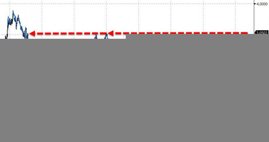 https://www.zerohedge.com/sites/default/files/inline-images/2018-05-15_5-48-50_1.jpg?itok=fFNyLeBx