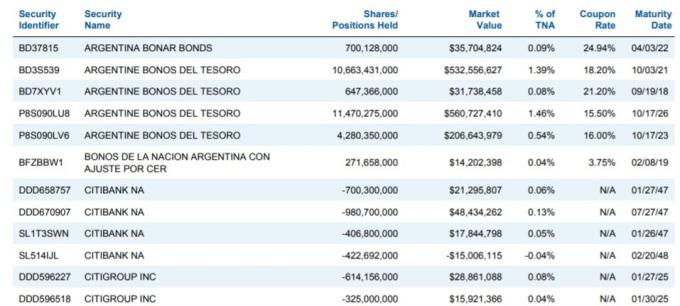 TPINX 投資組合 / 圖:富蘭克林
