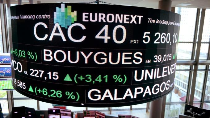 週五歐股早盤,主要指數走揚。(圖:AFP)