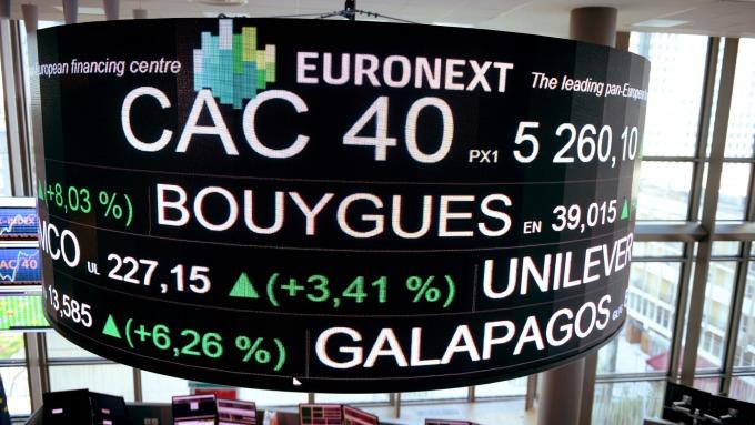 週一歐股盤前,指數期貨走揚。(圖:AFP)