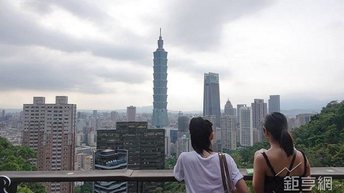 運動中心周邊宅總價,台北市以信義區最高貴、文山區最實惠。(鉅亨網記者張欽發攝)