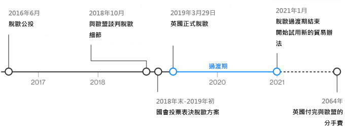 資料來源:Bloomberg,鉅亨基金交易平台整理;資料日期:2018/7/17。