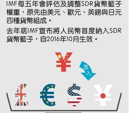 (圖二:人民幣要成為準備貨幣先驅,鉅亨網新聞中心)