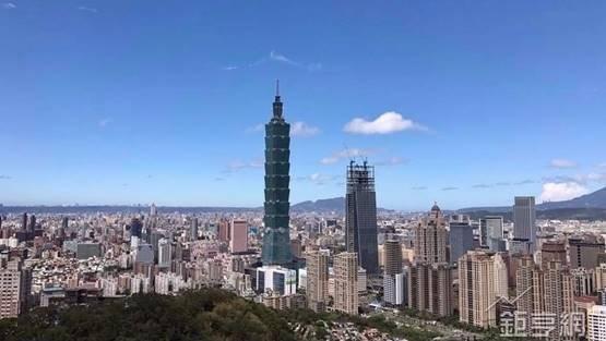(圖四:台灣的房地產市場與台商回流會有關?鉅亨網)