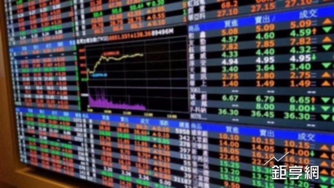 國際股接連重挫,台股開盤直接失守季線支撐。(鉅亨網資料照)
