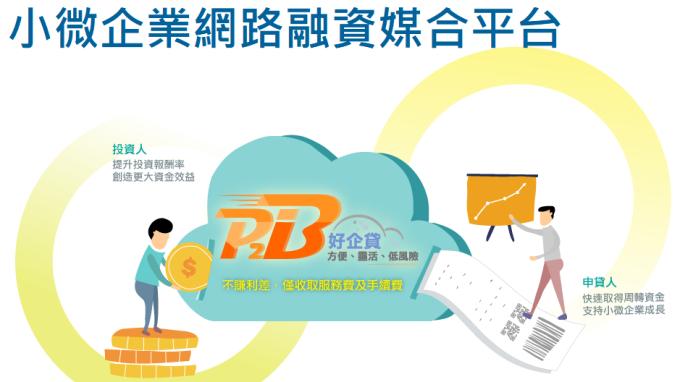 在「P2B好企貸」網路融資媒合平台投資,有助小微型企業成長