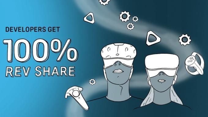 宏達電Viveport訂閱戶倍增 連2年祭開發者100%分潤