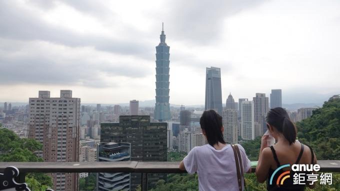 〈房產〉六都9月建物買賣移轉數 台北市重回2000棟 年、月增逾11%