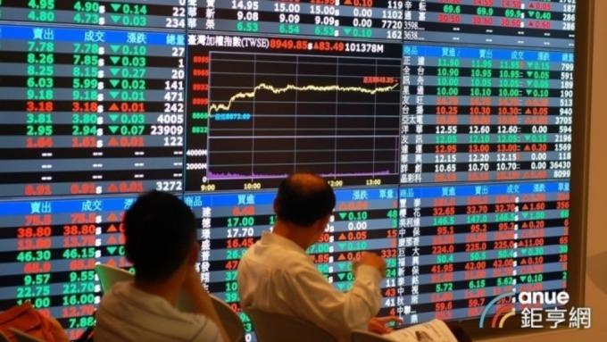 台股盤中—台海關係緊張 一度跳水暴跌逾274點 摜破今年起漲點
