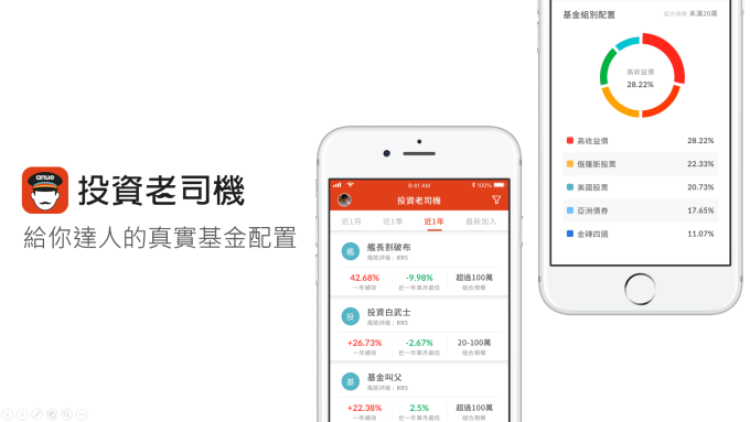 投資老司機App中,網羅多種不同投資風格的基金好手,供不同需求的基金投資人借鏡。(鉅亨網提供)