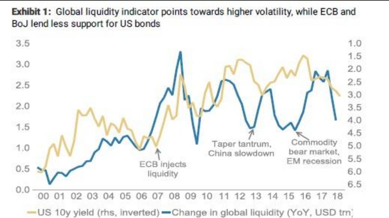 Morgan Stanley: The current situation reminds us of the case before