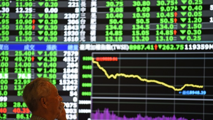 台股跌逾6%。(圖:AFP)