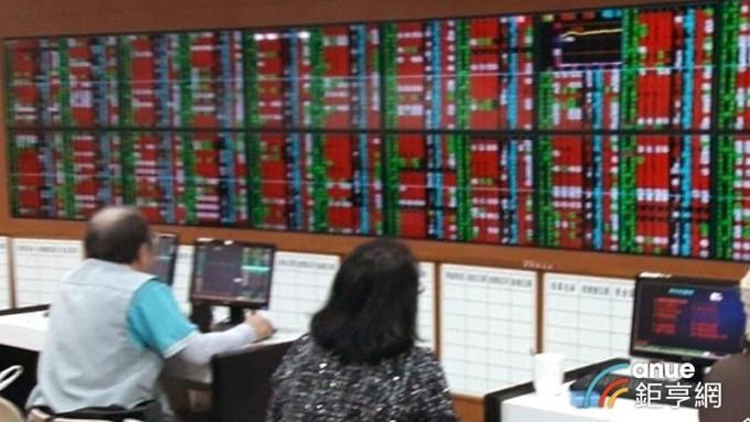 台股期匯市報復反彈 大盤彈200點、台指期飆300點雙雙重回萬點