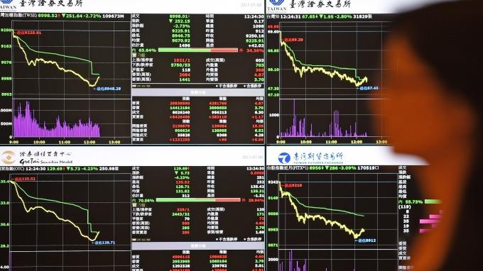 台股收復萬點大關。(圖:AFP)