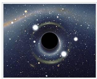 (圖五:這不是颱風眼、是宇宙黑洞,維基百科)
