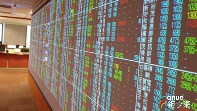 樺漢今日股價走弱。(鉅亨網資料照)