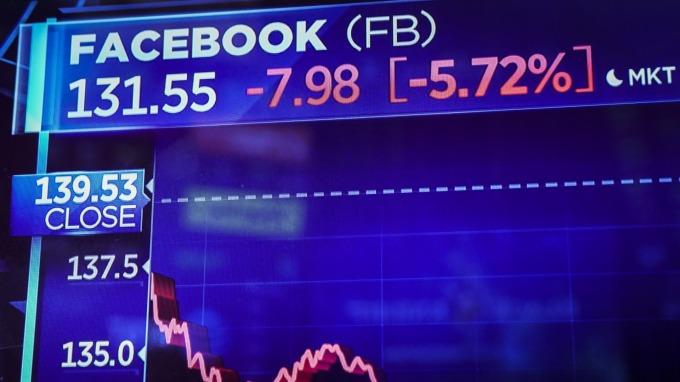 屋漏偏逢連夜雨 臉書連跌創紀錄 而且未見緩和。(圖:AFP)