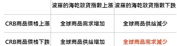 資料來源:「鉅亨買基金」;資料日期:2018/11/28。