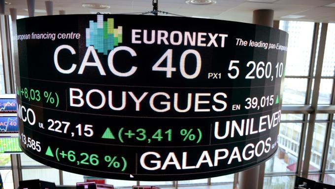 歐洲股市全線走強。(圖:AFP)