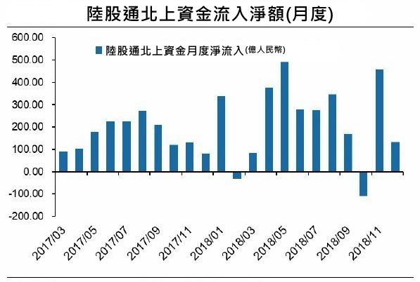 图:广发证券