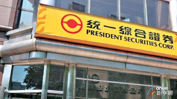 「臺灣指數公司漲升股利150報酬指數」ETN將於4月底掛牌上市。(鉅亨網資料照)