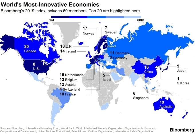 彭博創新指數評估60個經濟體(圖表取自彭博)
