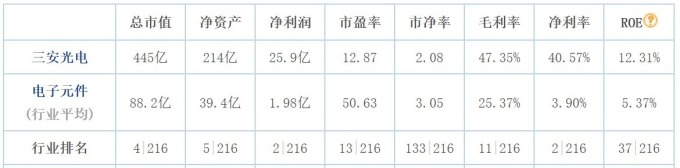 圖:東方財富網
