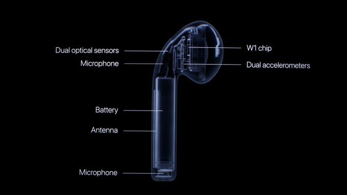 蘋果有望在今年推出第二代AirPods耳機(圖:AFP)