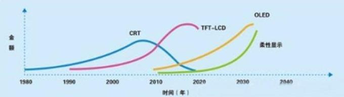 圖:中國中信證券