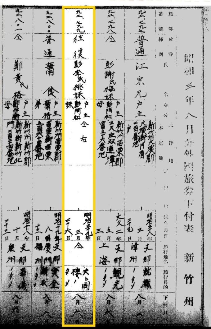 新竹州旅券下付表( 1928 年),第 3 直行為彭盛木的妻子彭李氏桃妹,旅行地為上海,旅行目的是為了與丈夫住在一起。 圖片來源│臺灣總督府旅券下付表,臺史所檔案館數位典藏