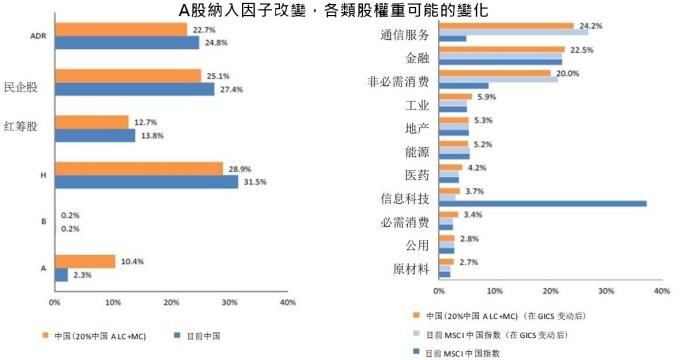 圖: 中國銀行國際。