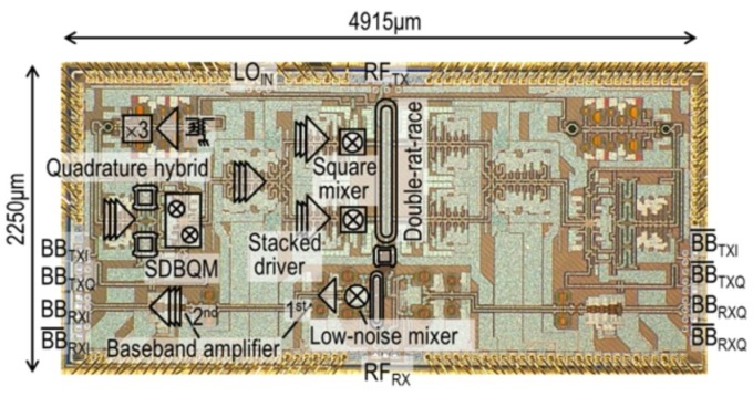 日本研發出傳輸速度達80Gbps的無線通訊晶片 (圖:翻攝自NICT官網)