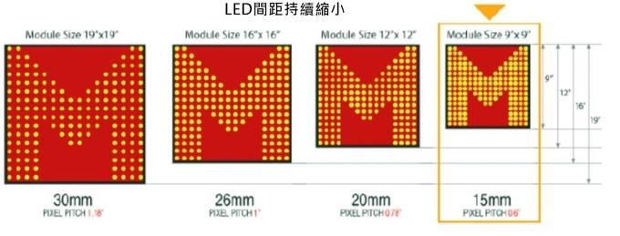 資料來源:中國首商網。