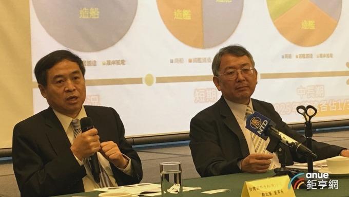 台船董事長鄭文隆(左)。(鉅亨網資料照)