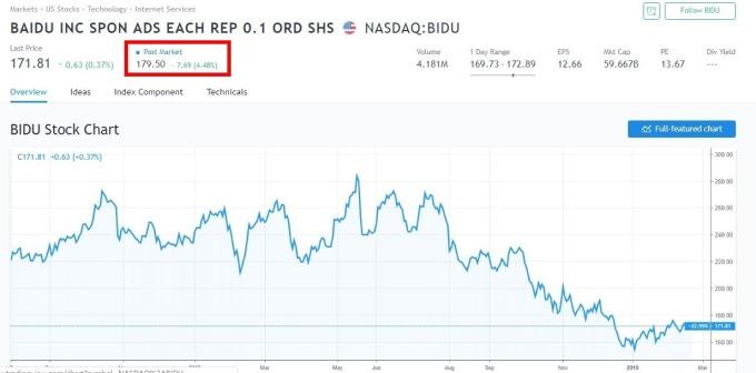 圖: tradingview。