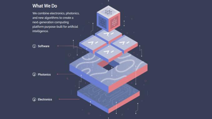 Alphabet投資光子晶片初創公司 打造下一代超快速AI