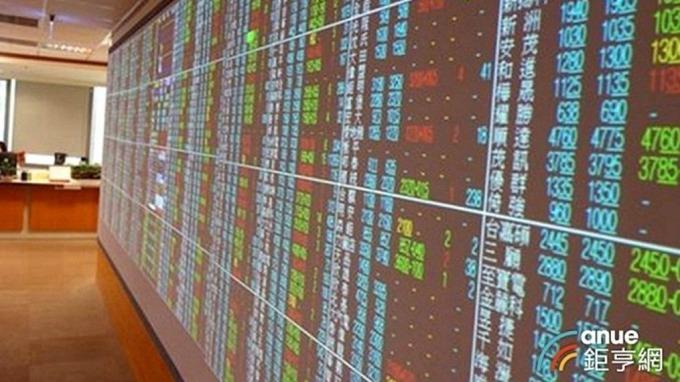 台灣50指數成分股新增和泰車、刪除鴻準 3月18日起正式生效。(鉅亨網資料照)