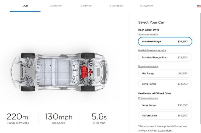 特斯拉最新網頁顯示平價款Model 3性能和配備。(特斯拉官網)
