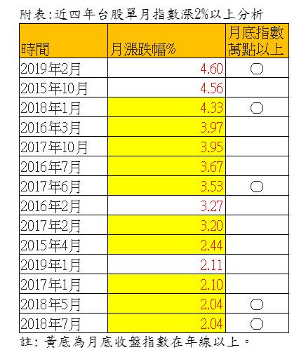 (鐘國忠提供)