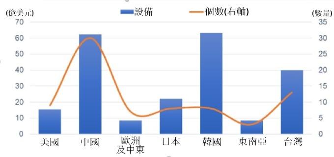 資料來源:國金證券。