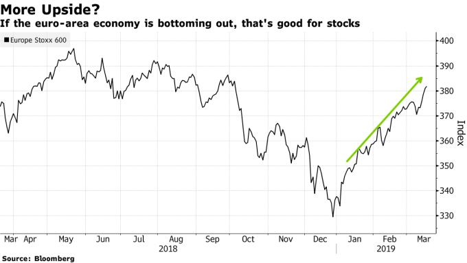 歐元區經濟可望觸底反彈。(圖:翻攝自彭博)