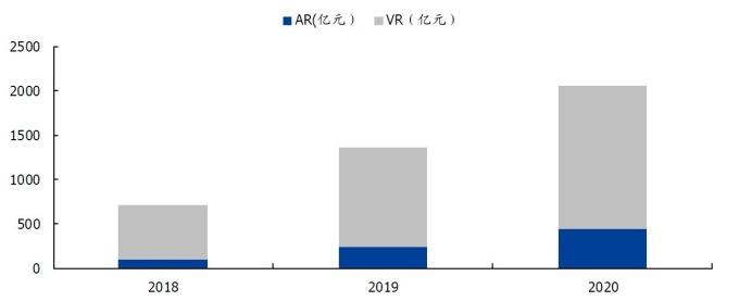 資料來源: 中國信通院