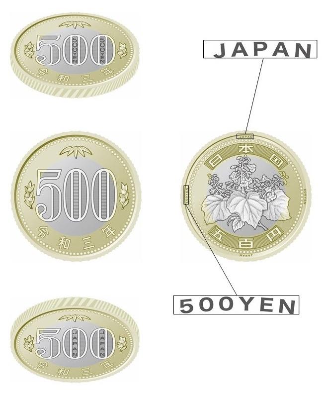 (圖:翻攝自日本財務省官網)