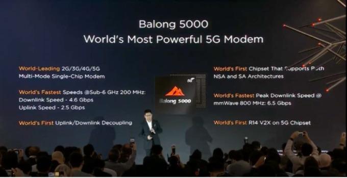 華為5G晶片Balong 5000發表會 圖片來源:HuaWei